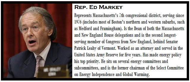 Ed Markey Facts